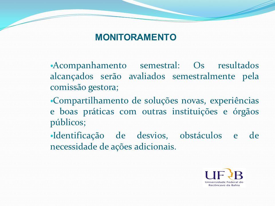 Acompanhamento semestral: Os resultados alcançados serão avaliados semestralmente pela comissão gestora; Compartilhamento de soluções novas, experiênc