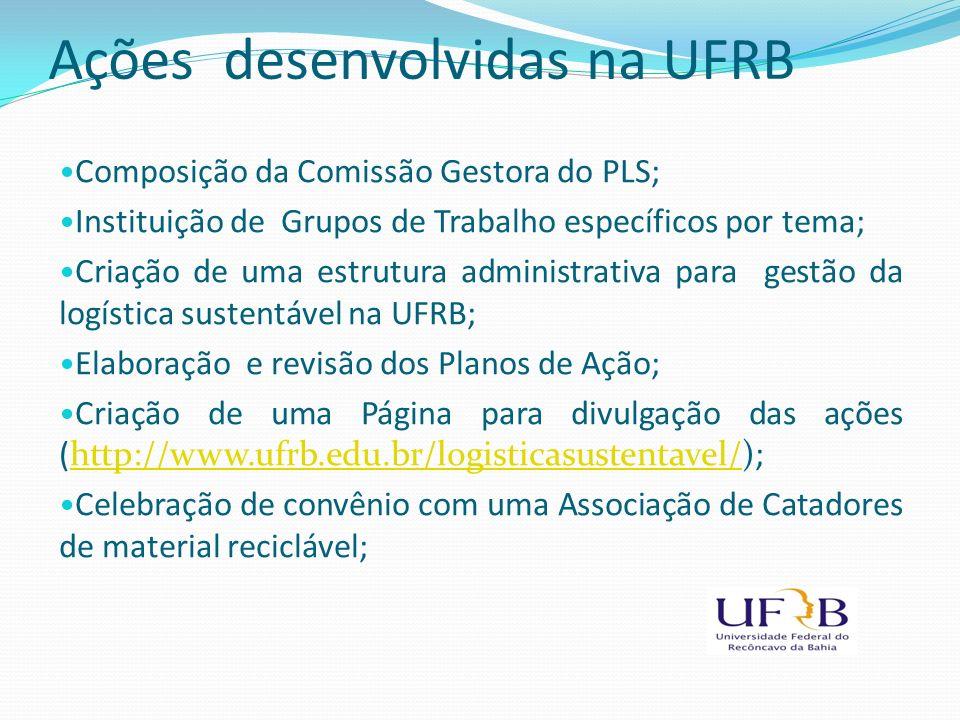 Ações desenvolvidas na UFRB Composição da Comissão Gestora do PLS; Instituição de Grupos de Trabalho específicos por tema; Criação de uma estrutura ad