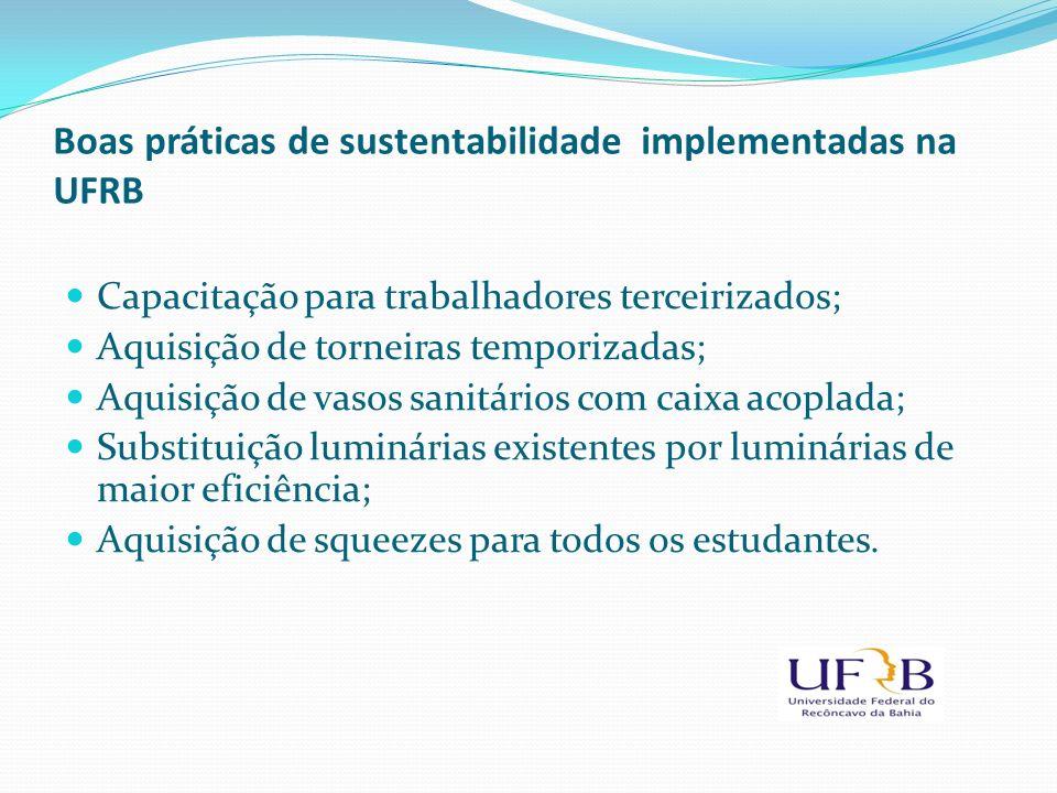 Boas práticas de sustentabilidade implementadas na UFRB Capacitação para trabalhadores terceirizados; Aquisição de torneiras temporizadas; Aquisição d