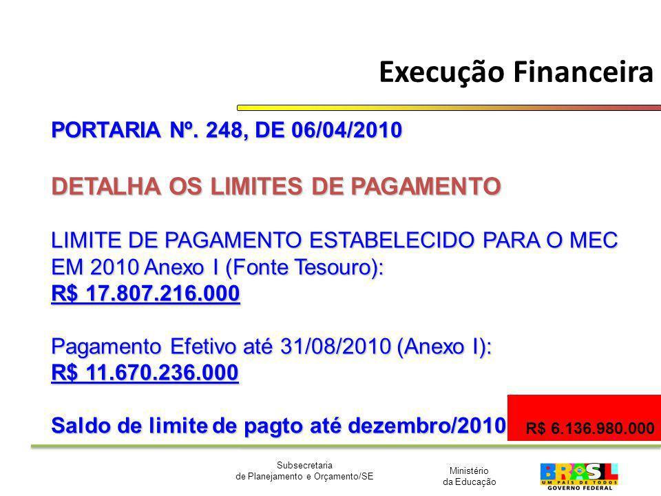 Ministério da Educação Subsecretaria de Planejamento e Orçamento/SE Execução Financeira PORTARIA Nº. 248, DE 06/04/2010 DETALHA OS LIMITES DE PAGAMENT