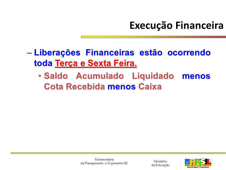 Ministério da Educação Subsecretaria de Planejamento e Orçamento/SE Execução Financeira –Liberações Financeiras estão ocorrendo toda Terça e Sexta Fei