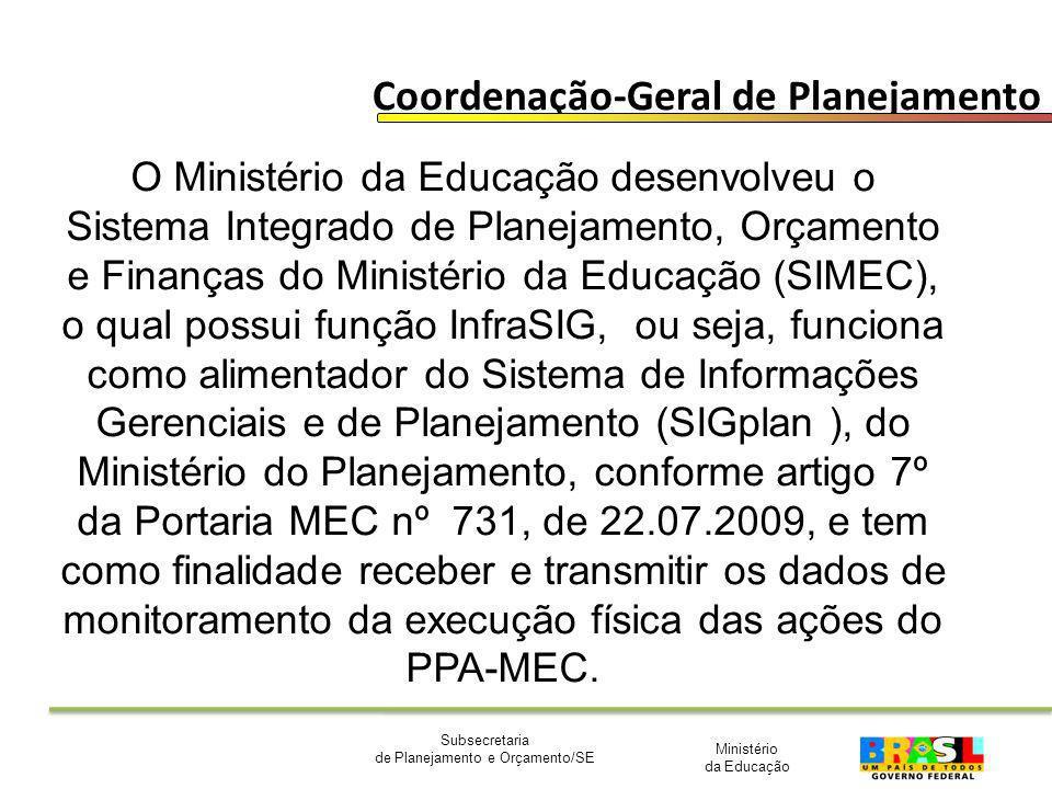 Ministério da Educação Subsecretaria de Planejamento e Orçamento/SE Coordenação-Geral de Planejamento O Ministério da Educação desenvolveu o Sistema I