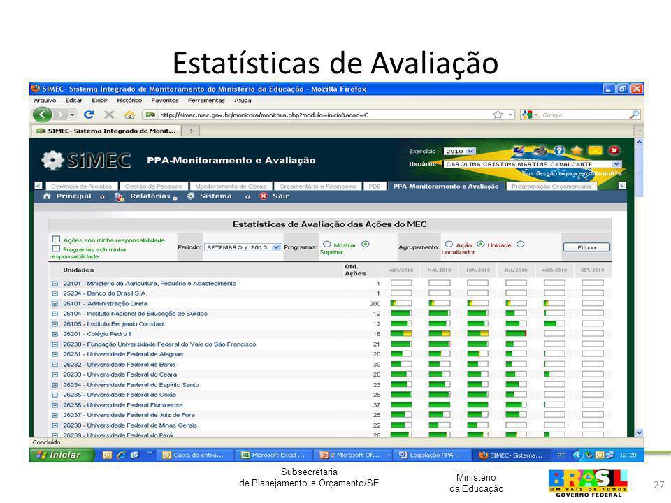 Ministério da Educação Subsecretaria de Planejamento e Orçamento/SE 27 Exemplo de Preenchimento Estatísticas de Avaliação