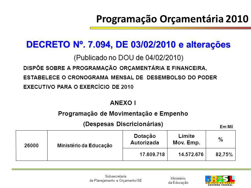 Ministério da Educação Subsecretaria de Planejamento e Orçamento/SE Programação Orçamentária 2010 DECRETO Nº. 7.094, DE 03/02/2010 e alterações (Publi