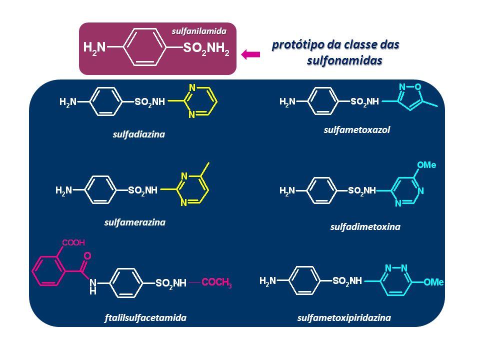 protótipo da classe das sulfonamidas ANTIBACTERIANOS sulfadiazina sulfamerazina ftalilsulfacetamida sulfametoxazol sulfadimetoxina sulfametoxipiridazi