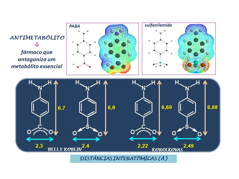 ANTIBACTERIANOS 6,7 6,9 6,696,88 2,32,42,222,49 BELL E ROBLIN KOROLKOVAS DISTÂNCIAS INTERATÔMICAS (Å) sulfanilamida PABA ANTIMETABÓLITO fármaco que an
