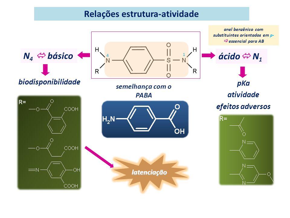 N 4 básico ácido N 1 biodisponibilidade pKa atividade efeitos adversos semelhança com o PABA latenciação 4 1 anel benzênico com substituintes orientad