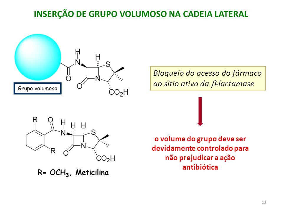 INSERÇÃO DE GRUPO VOLUMOSO NA CADEIA LATERAL Bloqueio do acesso do fármaco ao sítio ativo da -lactamase o volume do grupo deve ser devidamente control