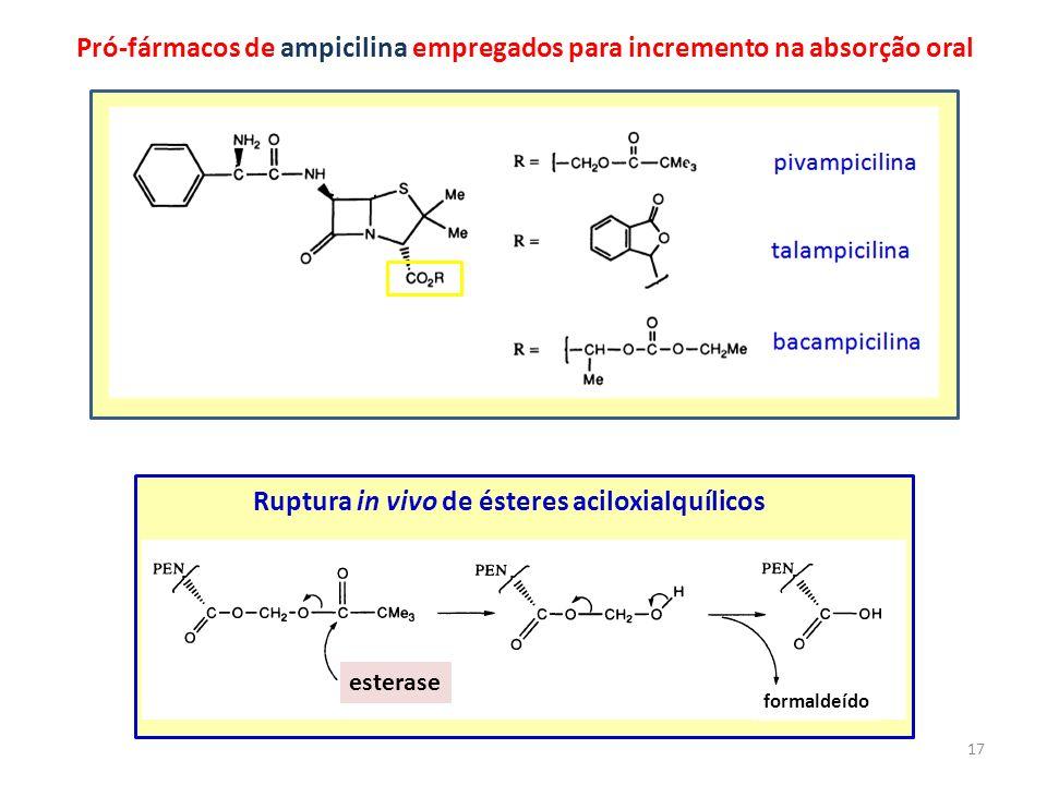 Pró-fármacos de ampicilina empregados para incremento na absorção oral Ruptura in vivo de ésteres aciloxialquílicos esterase formaldeído 17