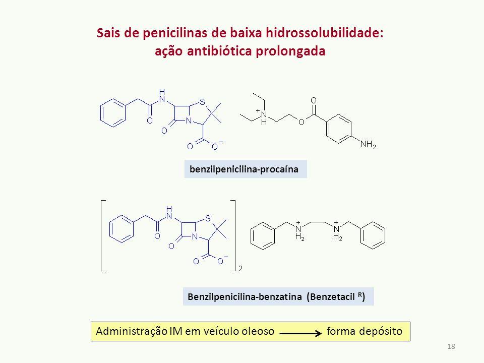 Sais de penicilinas de baixa hidrossolubilidade: ação antibiótica prolongada benzilpenicilina-procaína Benzilpenicilina-benzatina (Benzetacil R ) Admi