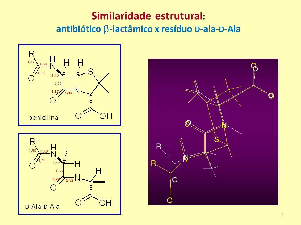 Similaridade estrutural : antibiótico -lactâmico x resíduo D -ala- D -Ala 1,48 1,38 1,25 1,40 1,52 1,17 1,40 1,32 1,24 1,47 1,53 1,24 1,32 1,53 penici