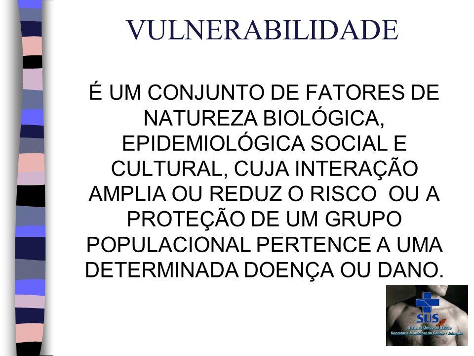 VULNERABILIDADE É UM CONJUNTO DE FATORES DE NATUREZA BIOLÓGICA, EPIDEMIOLÓGICA SOCIAL E CULTURAL, CUJA INTERAÇÃO AMPLIA OU REDUZ O RISCO OU A PROTEÇÃO DE UM GRUPO POPULACIONAL PERTENCE A UMA DETERMINADA DOENÇA OU DANO.