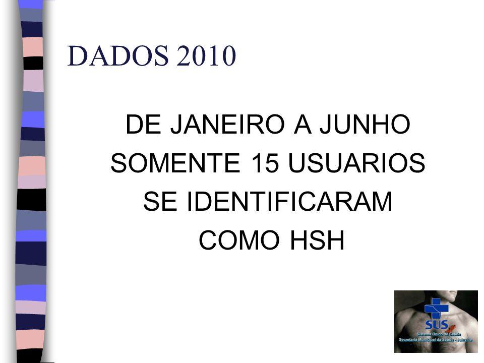 DADOS 2010 DE JANEIRO A JUNHO SOMENTE 15 USUARIOS SE IDENTIFICARAM COMO HSH