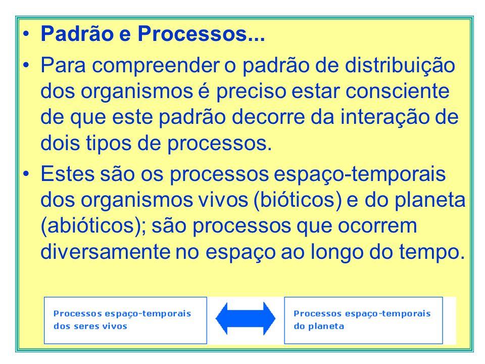 Padrão e Processos... Para compreender o padrão de distribuição dos organismos é preciso estar consciente de que este padrão decorre da interação de d