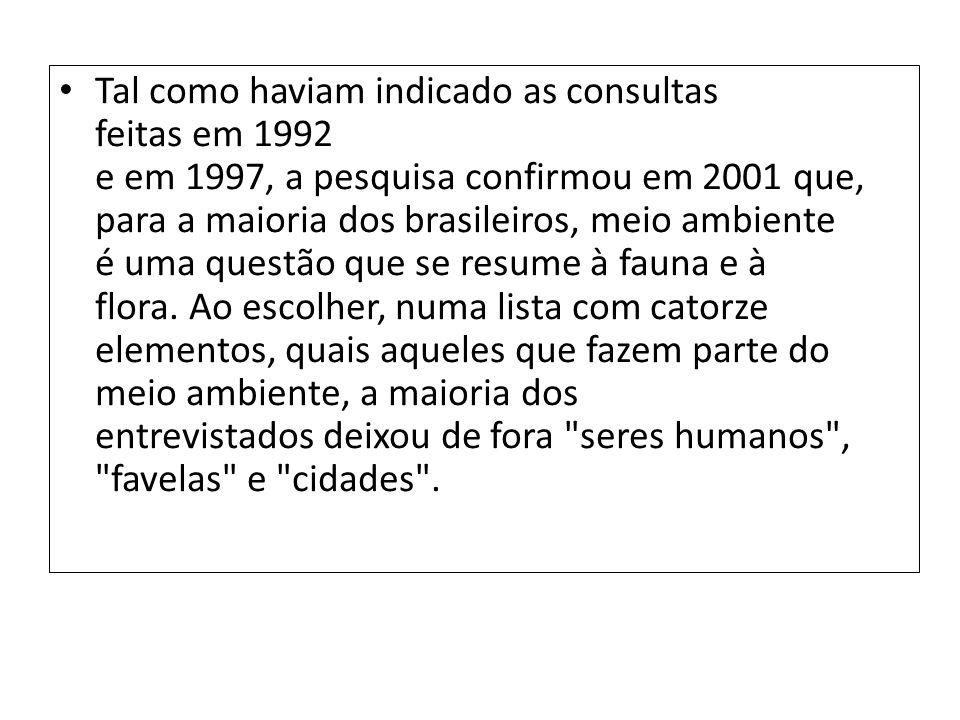 Tal como haviam indicado as consultas feitas em 1992 e em 1997, a pesquisa confirmou em 2001 que, para a maioria dos brasileiros, meio ambiente é uma