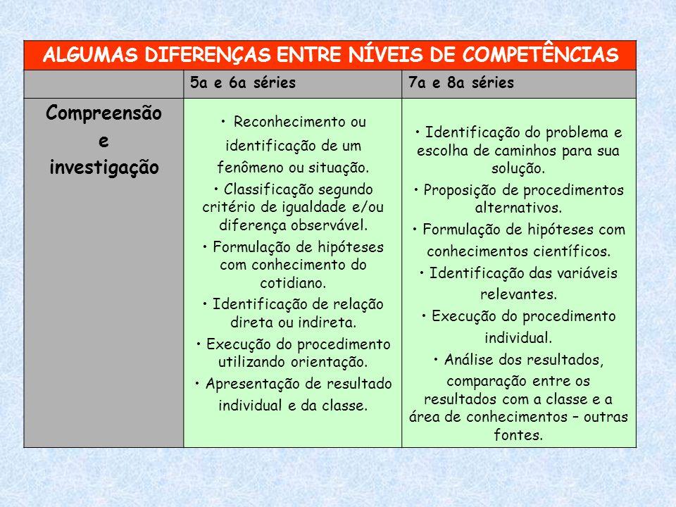 ALGUMAS DIFERENÇAS ENTRE NÍVEIS DE COMPETÊNCIAS 5a e 6a séries7a e 8a séries Compreensão e investigação Reconhecimento ou identificação de um fenômeno