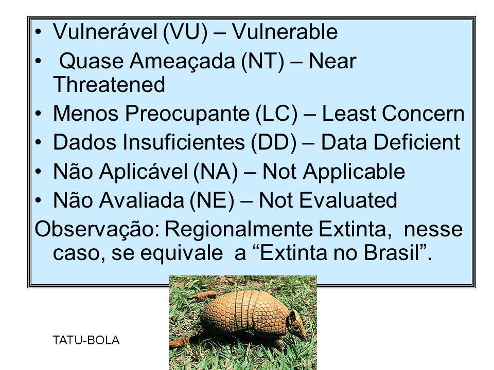Vulnerável (VU) – Vulnerable Quase Ameaçada (NT) – Near Threatened Menos Preocupante (LC) – Least Concern Dados Insuficientes (DD) – Data Deficient Nã