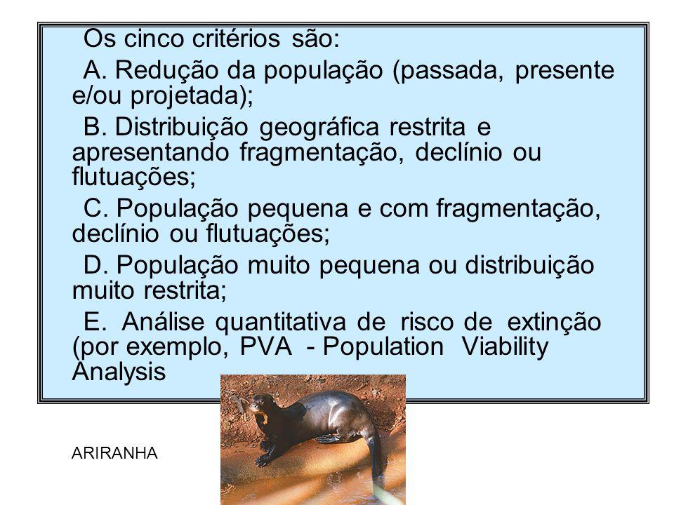DEFINIÇÃO DAS CATEGORIAS EXTINTA (EX) Uma espécie é considerada Extinta quando não restam quaisquer dúvidas de que o último indivíduo tenha morrido.
