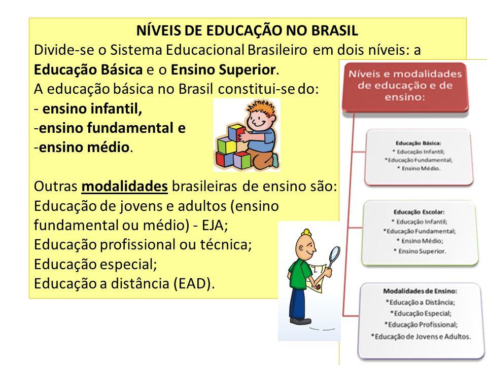 NÍVEIS DE EDUCAÇÃO NO BRASIL Divide-se o Sistema Educacional Brasileiro em dois níveis: a Educação Básica e o Ensino Superior. A educação básica no Br