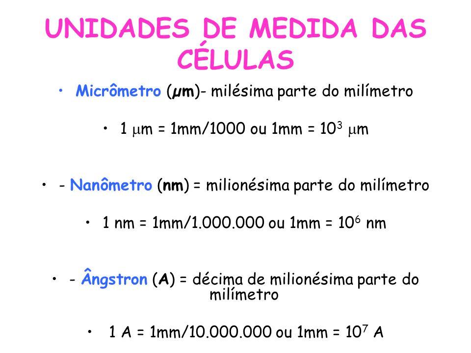 UNIDADES DE MEDIDA DAS CÉLULAS Micrômetro (µm)- milésima parte do milímetro 1 m = 1mm/1000 ou 1mm = 10 3 m - Nanômetro (nm) = milionésima parte do mil