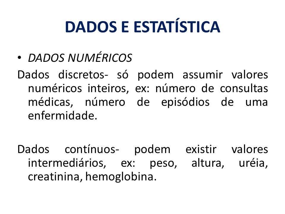 DADOS NUMÉRICOS Dados discretos- só podem assumir valores numéricos inteiros, ex: número de consultas médicas, número de episódios de uma enfermidade.