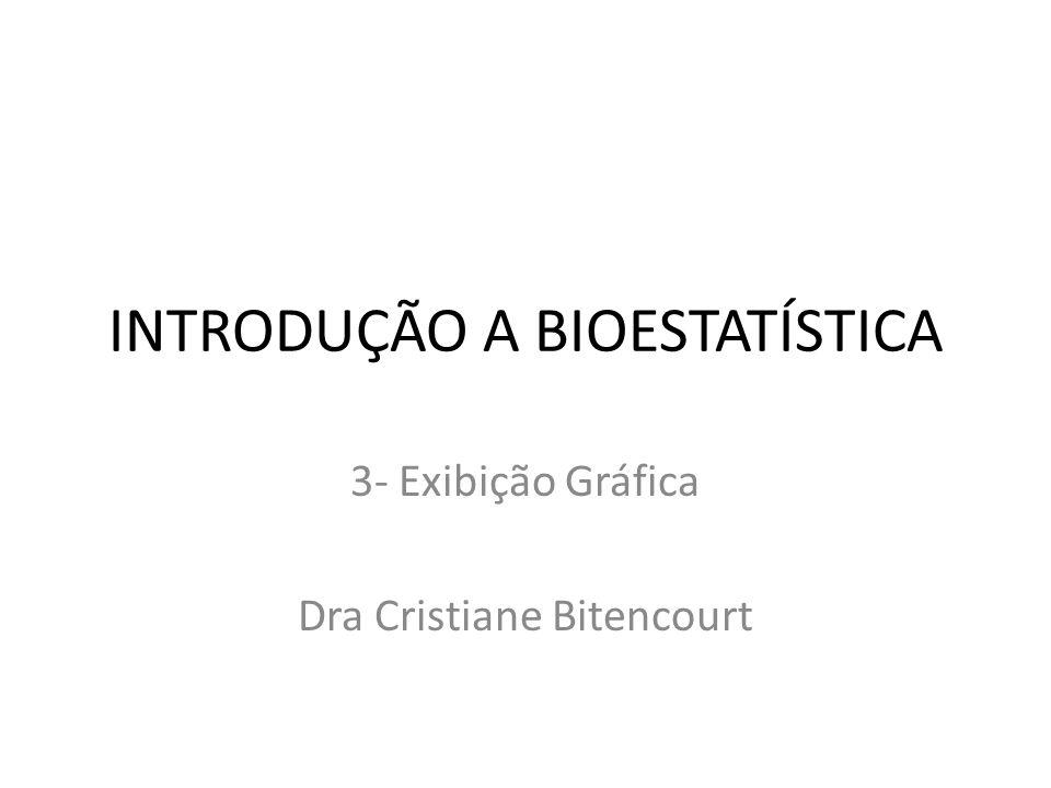 INTRODUÇÃO A BIOESTATÍSTICA 3- Exibição Gráfica Dra Cristiane Bitencourt