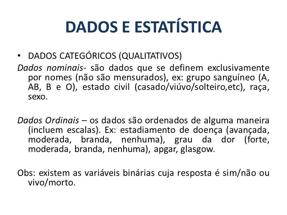 DADOS CATEGÓRICOS (QUALITATIVOS) Dados nominais- são dados que se definem exclusivamente por nomes (não são mensurados), ex: grupo sanguíneo (A, AB, B
