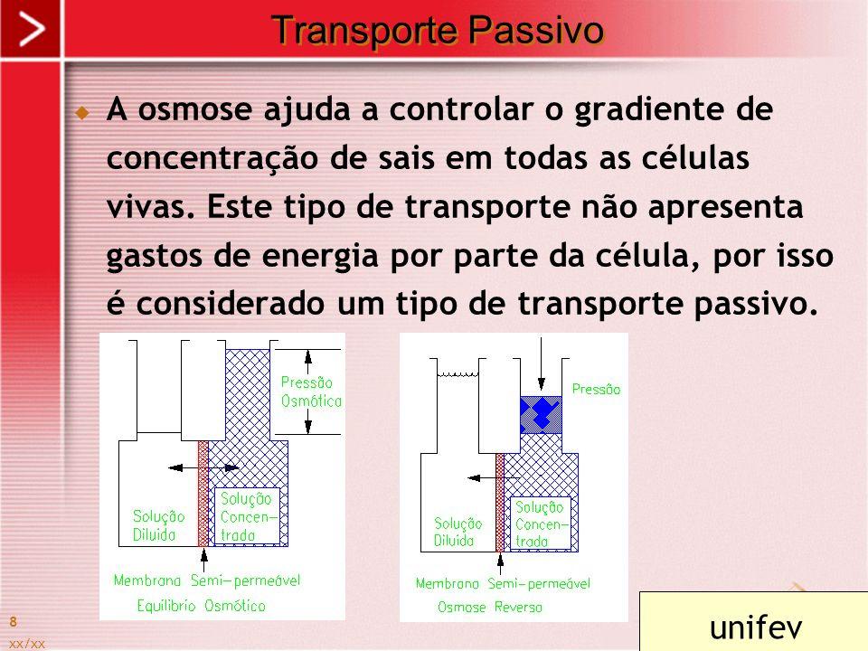 xx/xx 8 Transporte Passivo A osmose ajuda a controlar o gradiente de concentração de sais em todas as células vivas. Este tipo de transporte não apres