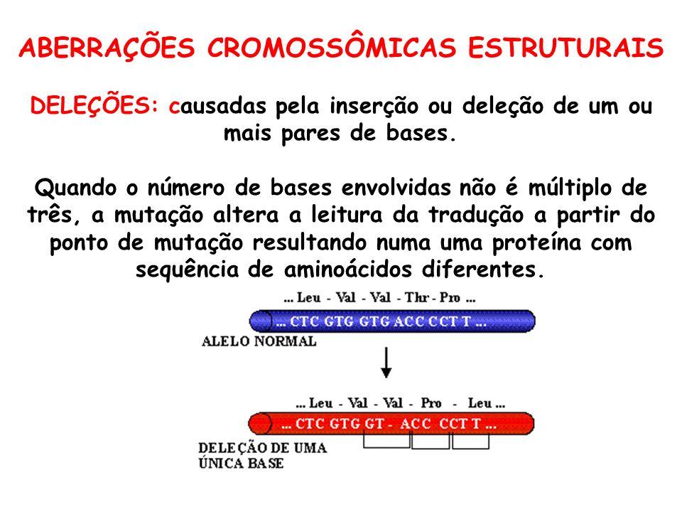 ABERRAÇÕES CROMOSSÔMICAS ESTRUTURAIS DELEÇÕES: causadas pela inserção ou deleção de um ou mais pares de bases. Quando o número de bases envolvidas não