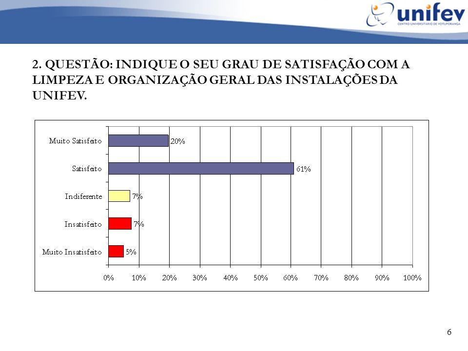 6 2. QUESTÃO: INDIQUE O SEU GRAU DE SATISFAÇÃO COM A LIMPEZA E ORGANIZAÇÃO GERAL DAS INSTALAÇÕES DA UNIFEV.