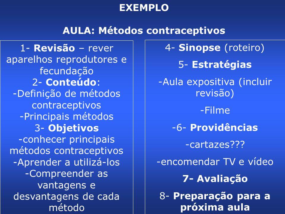EXEMPLO AULA: Métodos contraceptivos 1- Revisão – rever aparelhos reprodutores e fecundação 2- Conteúdo: -Definição de métodos contraceptivos -Princip