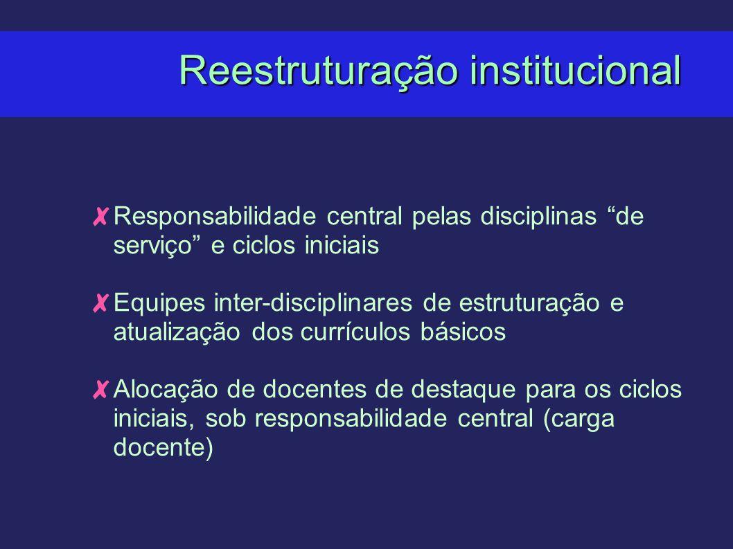 Reestruturação institucional Responsabilidade central pelas disciplinas de serviço e ciclos iniciais Equipes inter-disciplinares de estruturação e atu