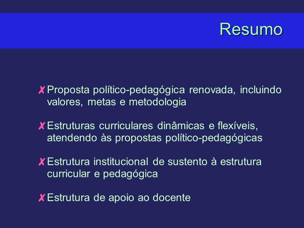Resumo Proposta político-pedagógica renovada, incluindo valores, metas e metodologia Estruturas curriculares dinâmicas e flexíveis, atendendo às propo