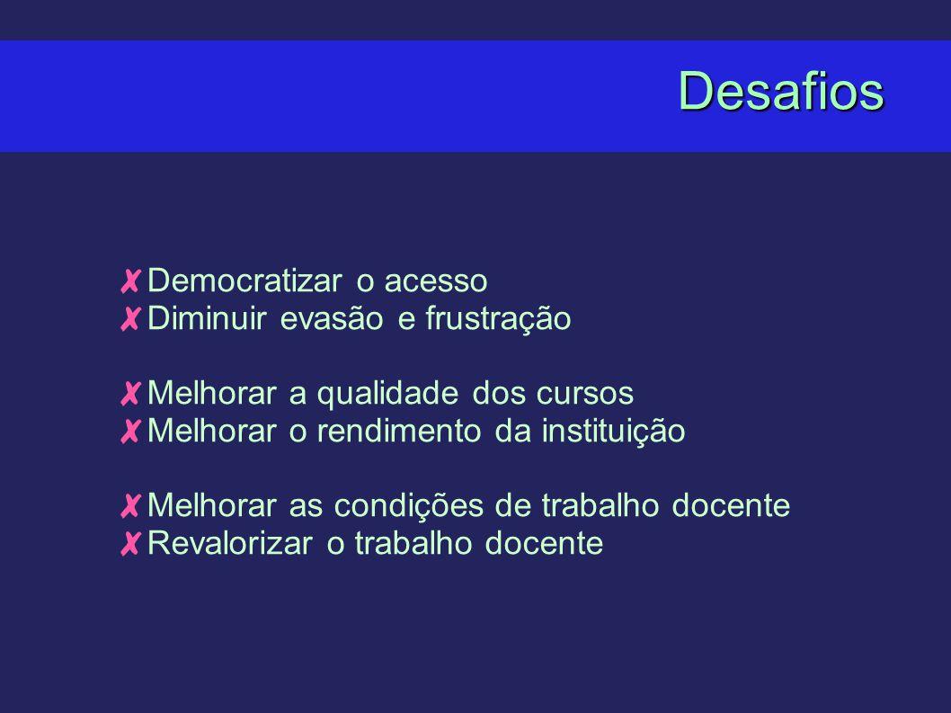 Desafios Democratizar o acesso Diminuir evasão e frustração Melhorar a qualidade dos cursos Melhorar o rendimento da instituição Melhorar as condições