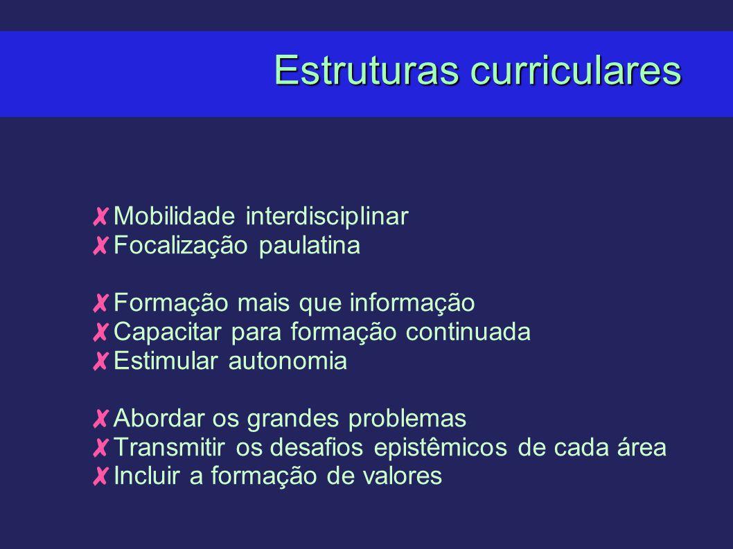 Estruturas curriculares Mobilidade interdisciplinar Focalização paulatina Formação mais que informação Capacitar para formação continuada Estimular au
