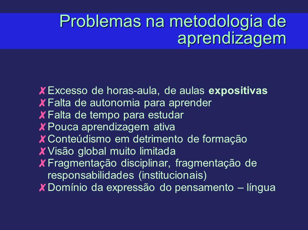 Problemas na metodologia de aprendizagem Excesso de horas-aula, de aulas expositivas Falta de autonomia para aprender Falta de tempo para estudar Pouc