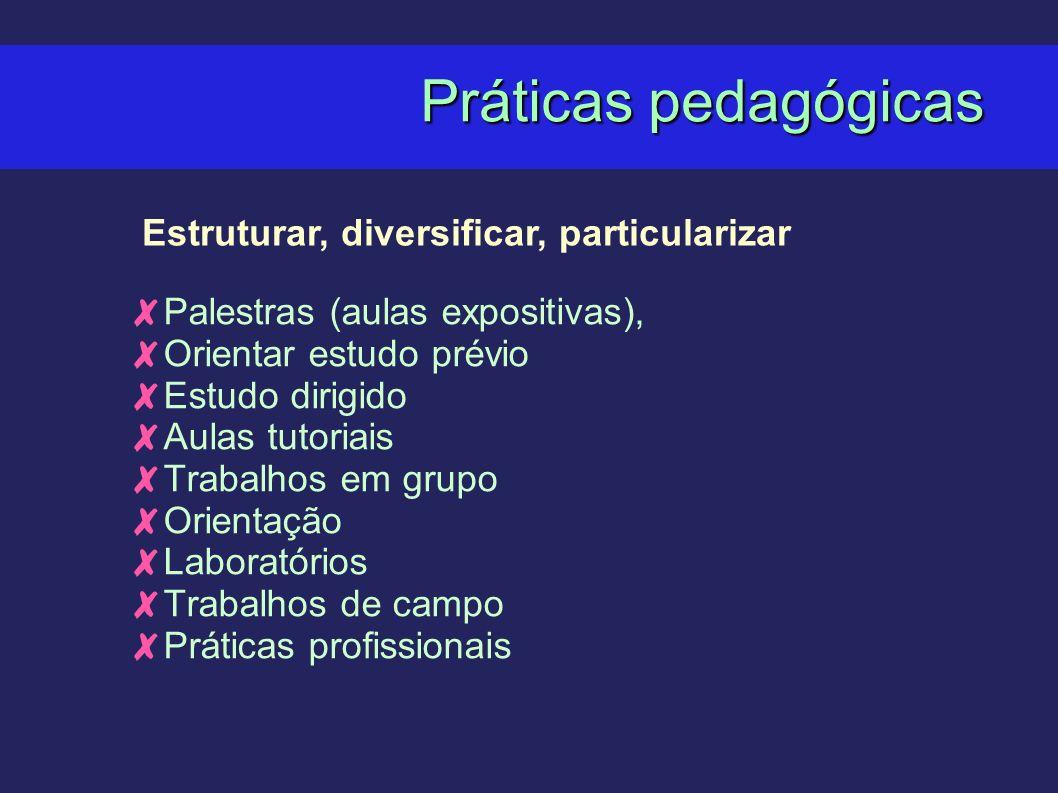 Práticas pedagógicas Palestras (aulas expositivas), Orientar estudo prévio Estudo dirigido Aulas tutoriais Trabalhos em grupo Orientação Laboratórios
