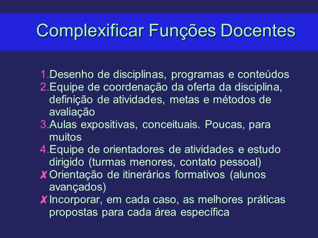 Complexificar Funções Docentes 1.Desenho de disciplinas, programas e conteúdos 2.Equipe de coordenação da oferta da disciplina, definição de atividade