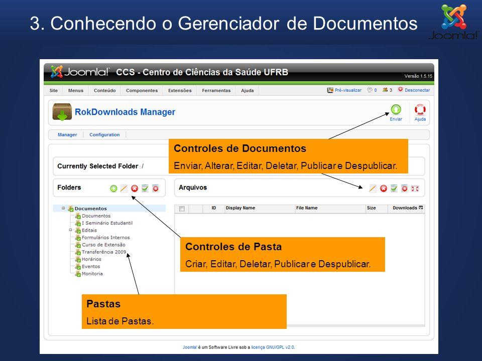 3. Conhecendo o Gerenciador de Documentos Controles de Pasta Criar, Editar, Deletar, Publicar e Despublicar. Controles de Documentos Enviar, Alterar,