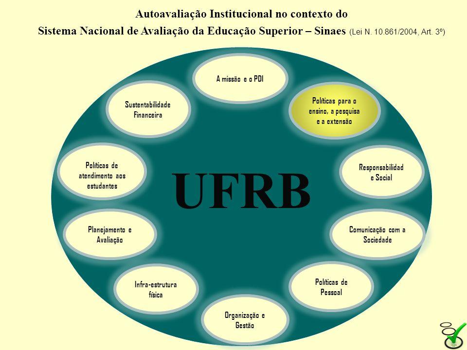 Autoavaliação Institucional no contexto do Sistema Nacional de Avaliação da Educação Superior – Sinaes (Lei N. 10.861/2004, Art. 3º) A missão e o PDI