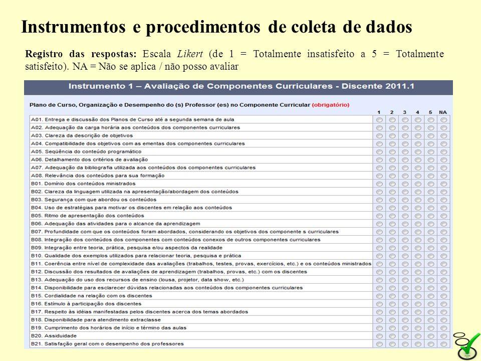 Procedimentos de análise dos dados Análises fatoriais exploratórias; análises de consistência interna; análises descritivas, análises de correlação e análises de variância (ANOVA), com testes Post Hoc de comparações múltiplas de Tukey para precisar possíveis diferenças nos níveis de satisfação;