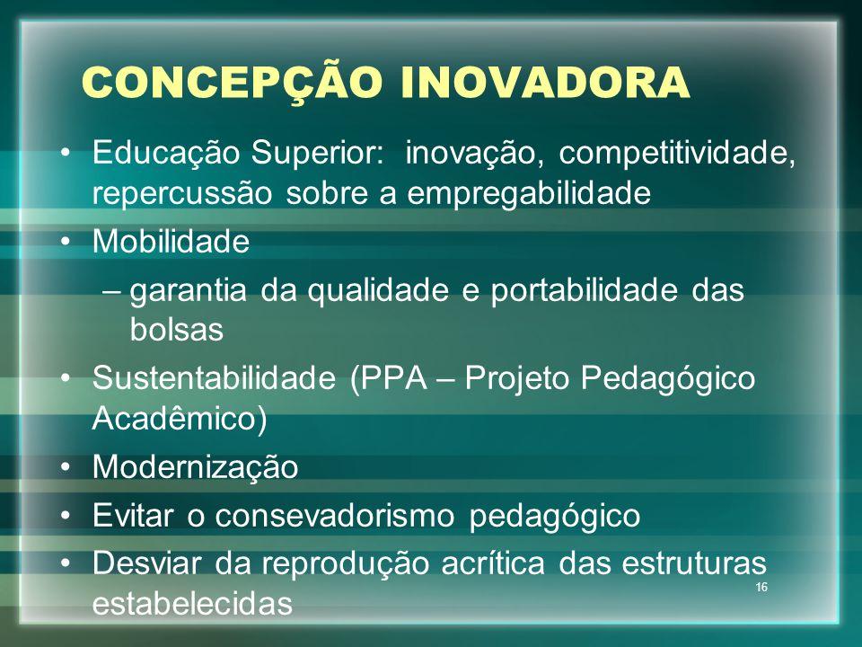 16 CONCEPÇÃO INOVADORA Educação Superior: inovação, competitividade, repercussão sobre a empregabilidade Mobilidade –garantia da qualidade e portabili