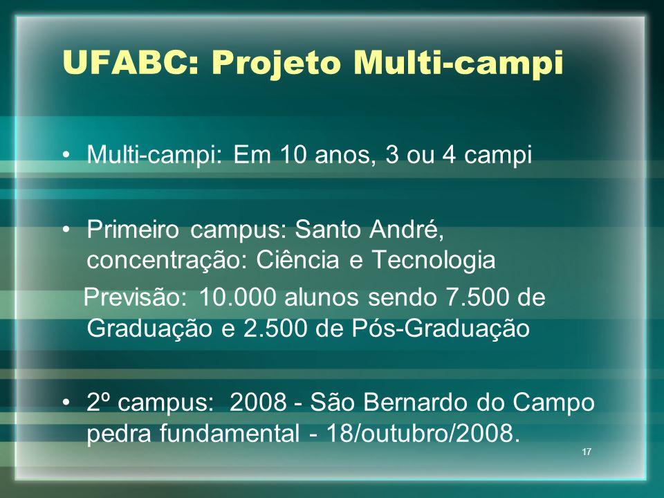 17 UFABC: Projeto Multi-campi Multi-campi: Em 10 anos, 3 ou 4 campi Primeiro campus: Santo André, concentração: Ciência e Tecnologia Previsão: 10.000