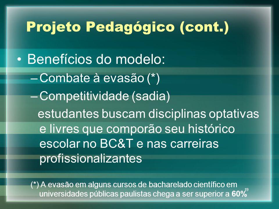 19 Projeto Pedagógico (cont.) Benefícios do modelo: –Combate à evasão (*) –Competitividade (sadia) estudantes buscam disciplinas optativas e livres qu