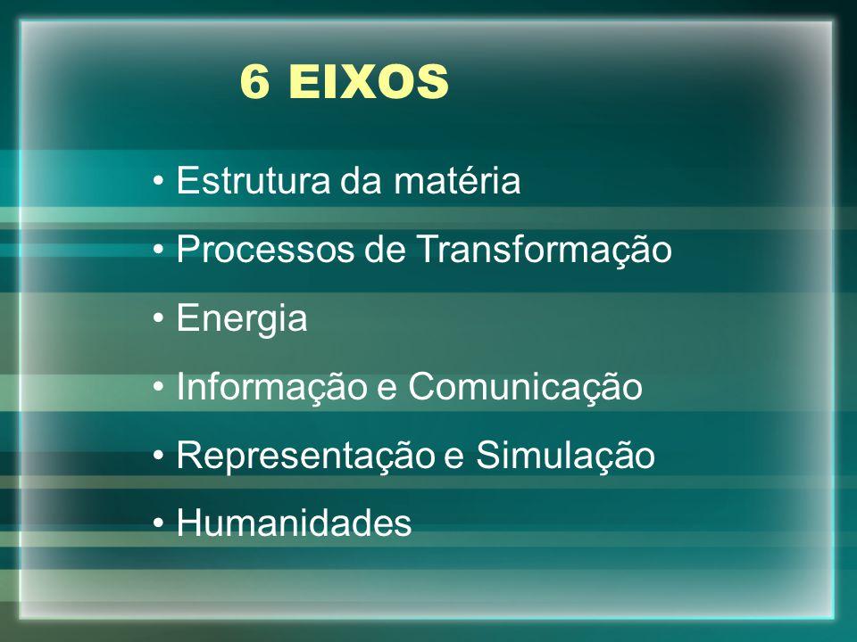 6 EIXOS Estrutura da matéria Processos de Transformação Energia Informação e Comunicação Representação e Simulação Humanidades