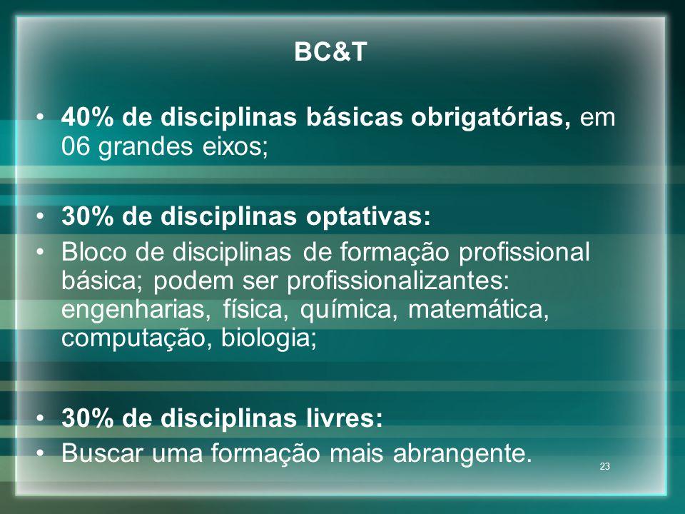 23 BC&T 40% de disciplinas básicas obrigatórias, em 06 grandes eixos; 30% de disciplinas optativas: Bloco de disciplinas de formação profissional bási