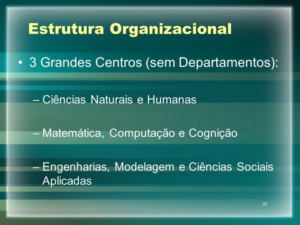 27 Estrutura Organizacional 3 Grandes Centros (sem Departamentos): –Ciências Naturais e Humanas –Matemática, Computação e Cognição –Engenharias, Model