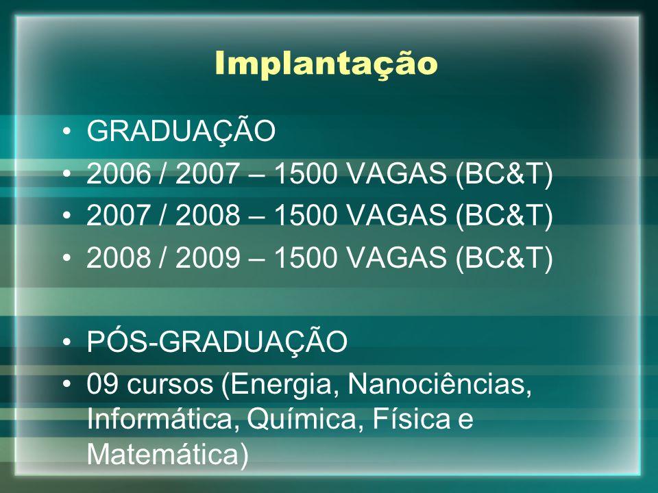Implantação GRADUAÇÃO 2006 / 2007 – 1500 VAGAS (BC&T) 2007 / 2008 – 1500 VAGAS (BC&T) 2008 / 2009 – 1500 VAGAS (BC&T) PÓS-GRADUAÇÃO 09 cursos (Energia