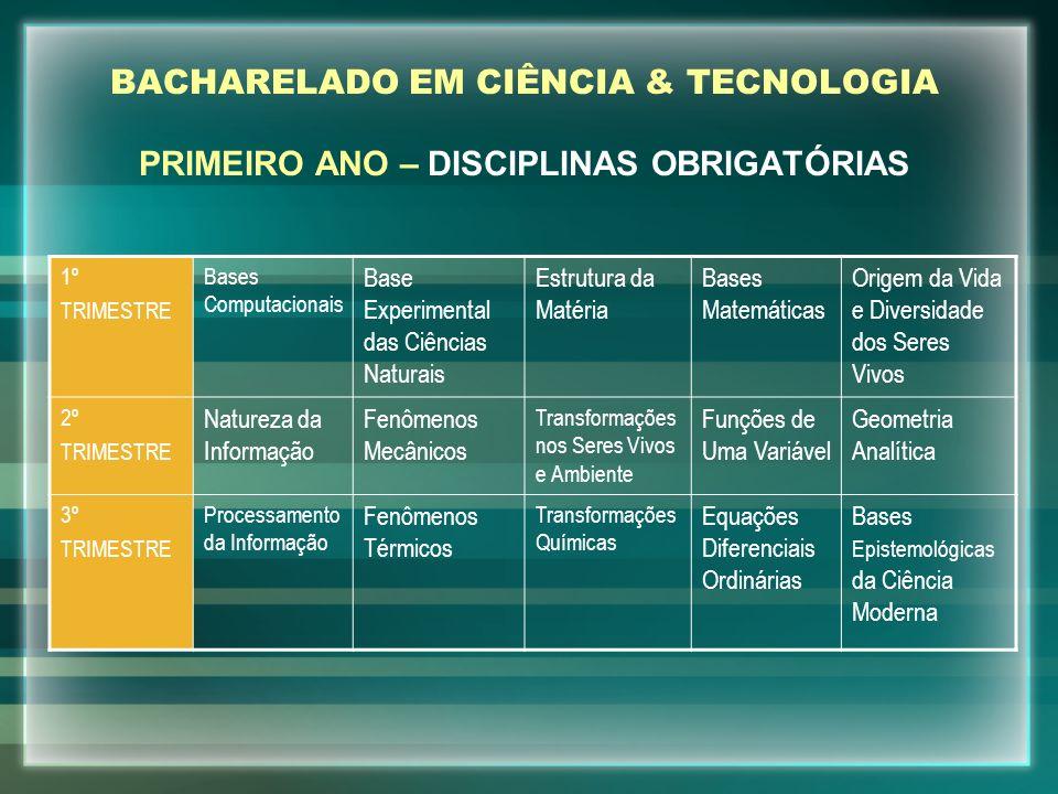 BACHARELADO EM CIÊNCIA & TECNOLOGIA PRIMEIRO ANO – DISCIPLINAS OBRIGATÓRIAS 1º TRIMESTRE Bases Computacionais Base Experimental das Ciências Naturais