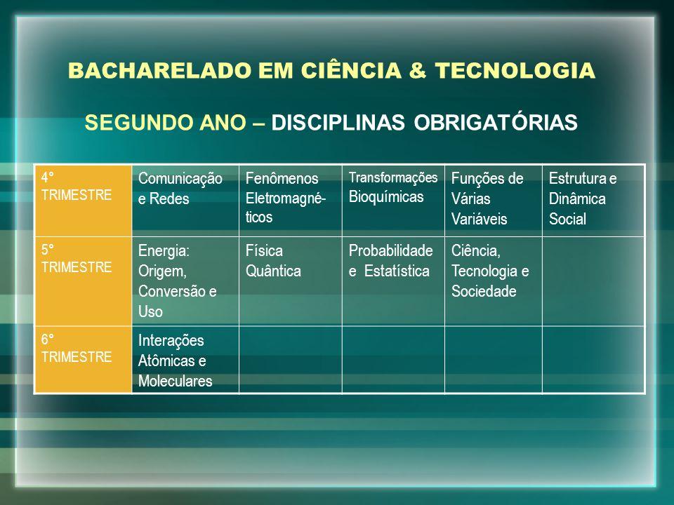 BACHARELADO EM CIÊNCIA & TECNOLOGIA SEGUNDO ANO – DISCIPLINAS OBRIGATÓRIAS 4° TRIMESTRE Comunicação e Redes Fenômenos Eletromagné- ticos Transformaçõe
